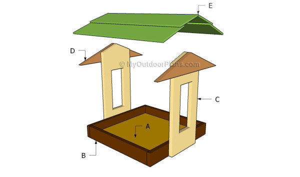 Building a platform bird feeder