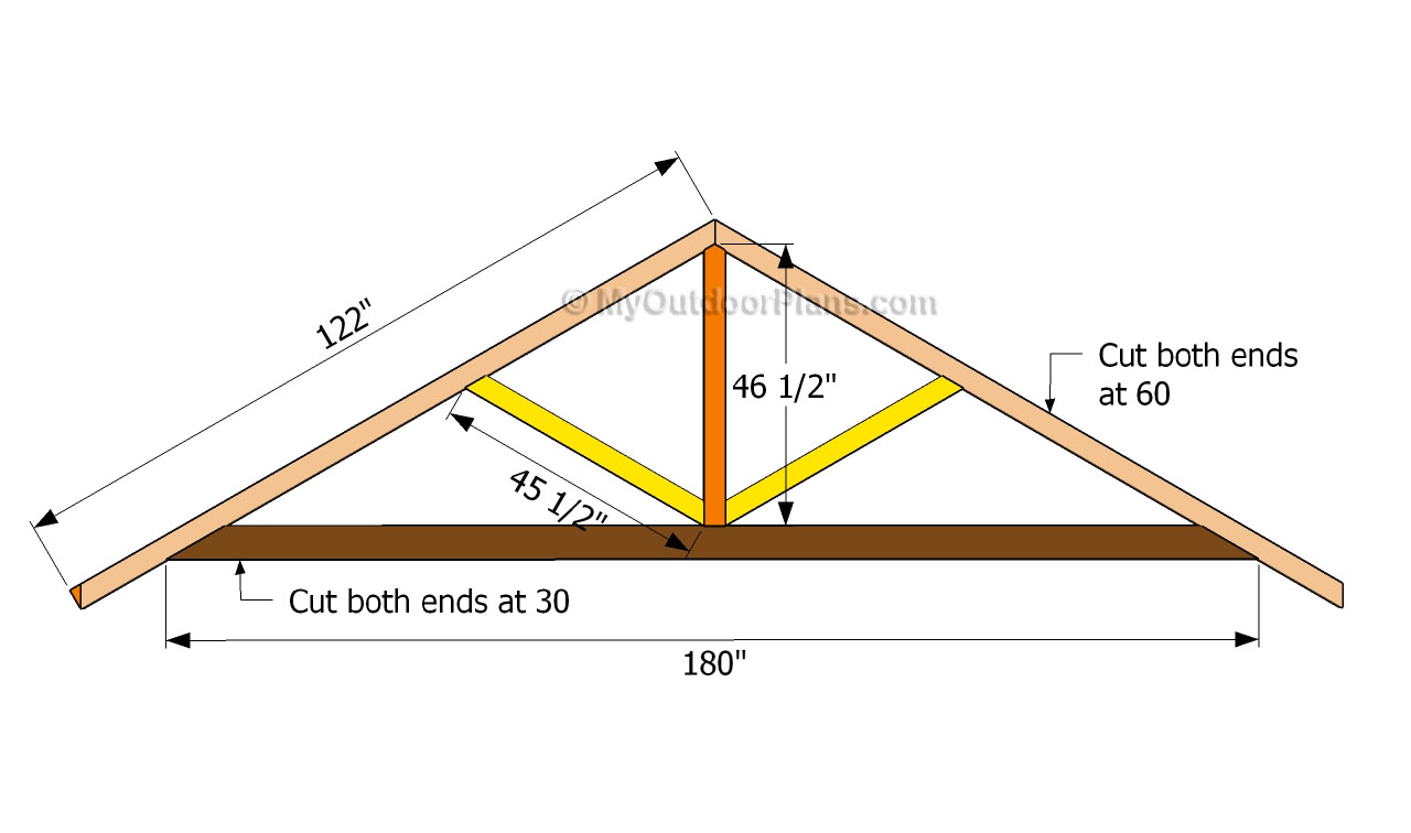 How to make simple roof trusses joy studio design for House roof construction