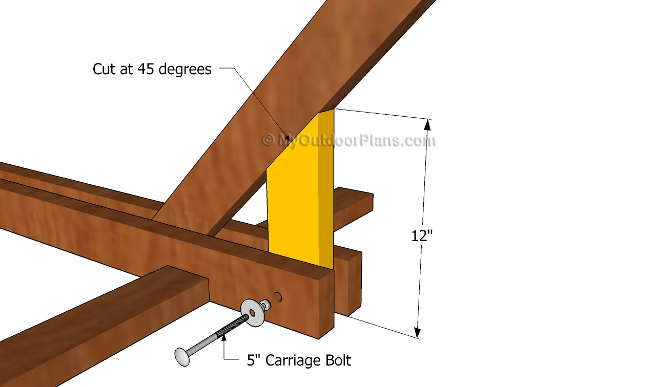 Coating For Wood Furniture, Hammock Stand Woodworking Plans