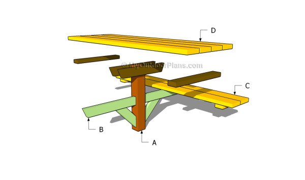 Buidling a wooden picnic table