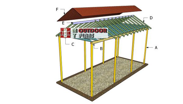 Building-a-rv-carport
