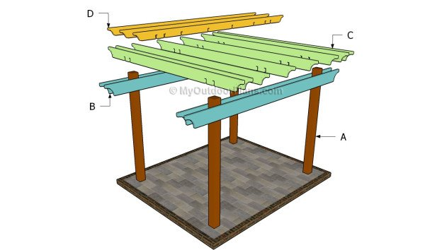 Building a wooden pergola - Free Pergola Plans MyOutdoorPlans Free Woodworking Plans And