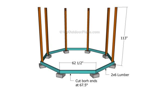 Attaching the rim joists