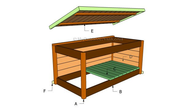 Wood Deck Box Plans
