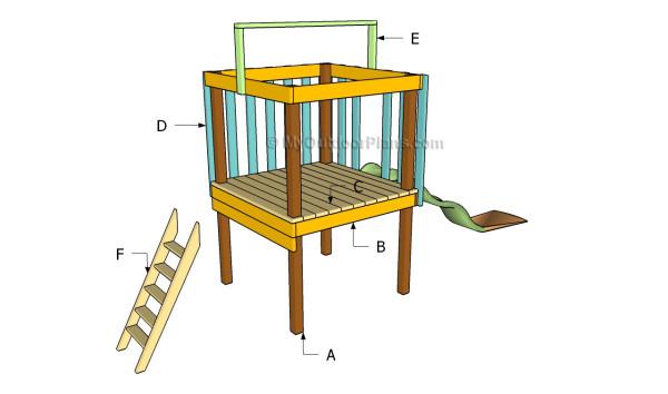Building a backyard fort
