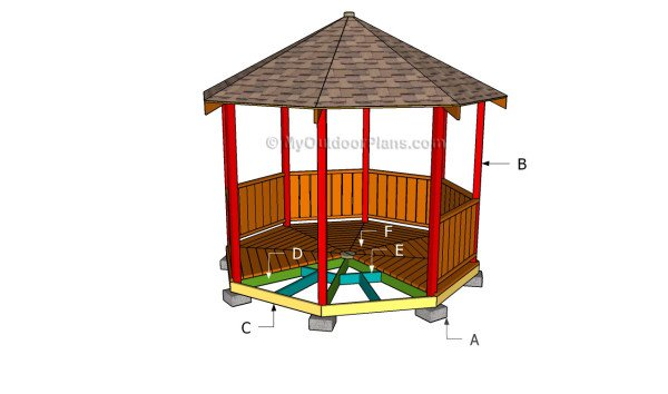 Wood gazebo plans one more woodworking plan wooden for Gazebo house plans