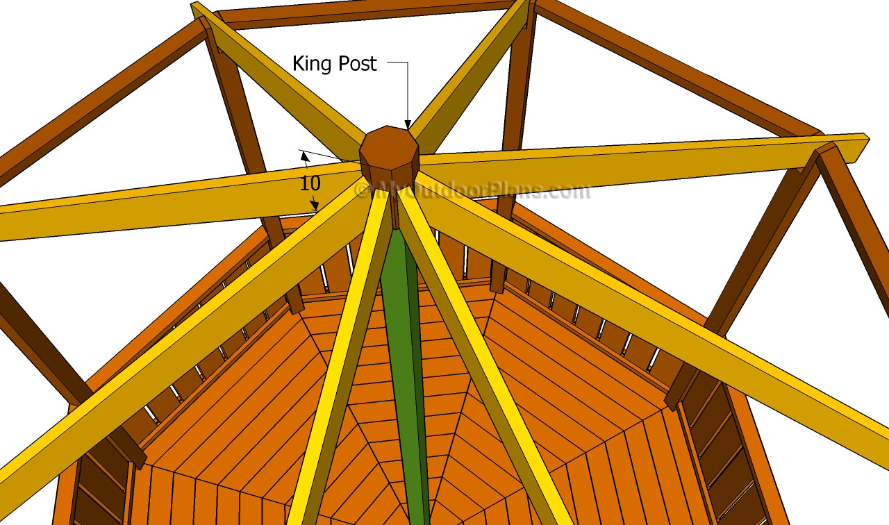 Gazebo roof framing myoutdoorplans free woodworking for Hexagonal roof framing