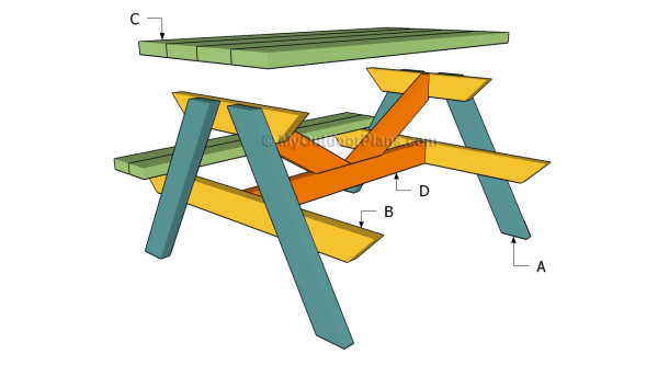 Woodworking kids wood picnic table plans PDF Free Download