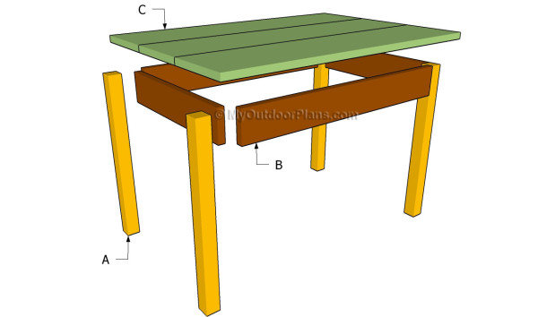 Building a kids table