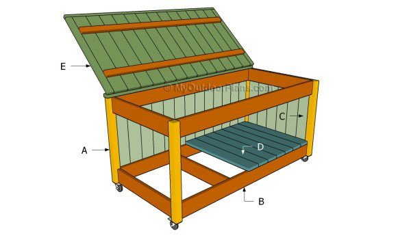 building plans wooden toy box