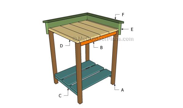 Building a herb box