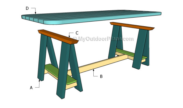 Building the sawhorse table