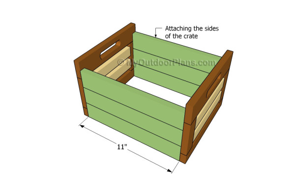 Attaching the sides of the crate