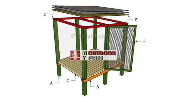 Building-a-dog-kennel