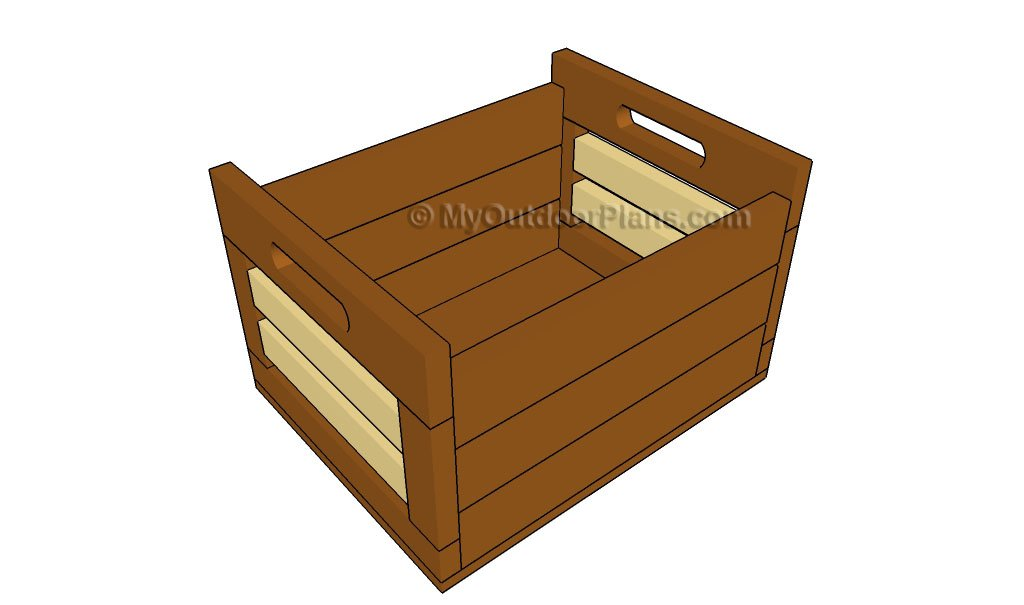 Wooden Crate Plans