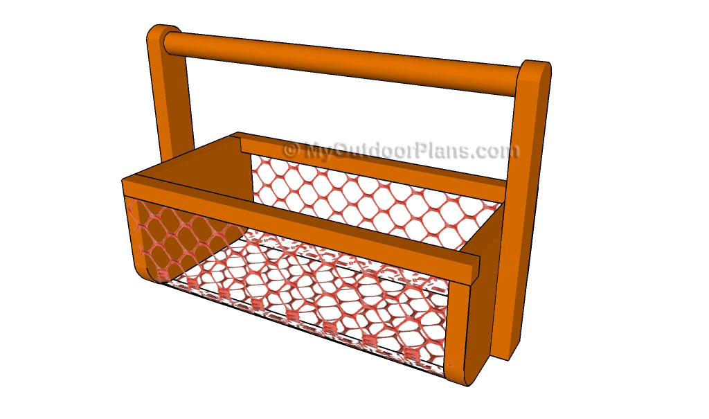 Basket Plans