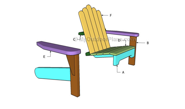 Building A Child Chair