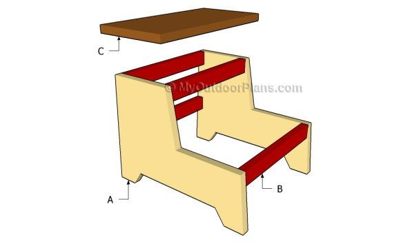 Building a step stool