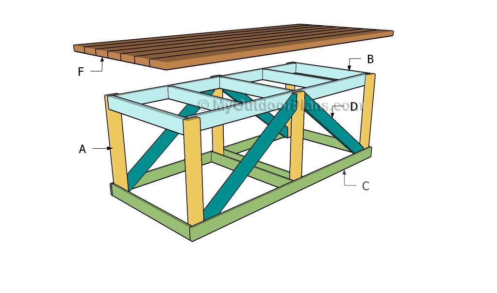 Farmhouse table plans myoutdoorplans free woodworking for Farm table woodworking plans