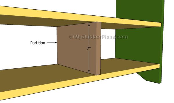 Fitting the partition