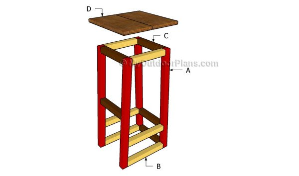 Building a bar stool