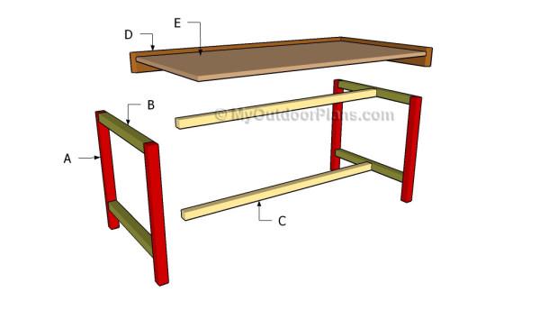 Building a train table