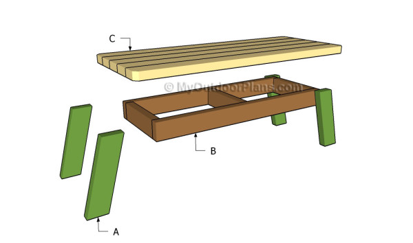 Building a wood bench