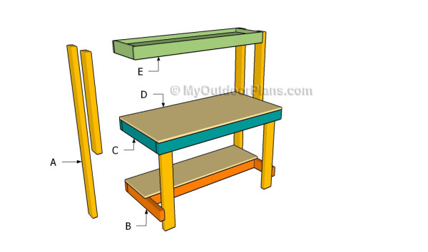 Building a work bench
