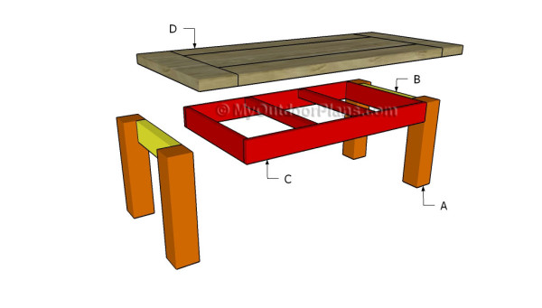 plans for building a coffee table