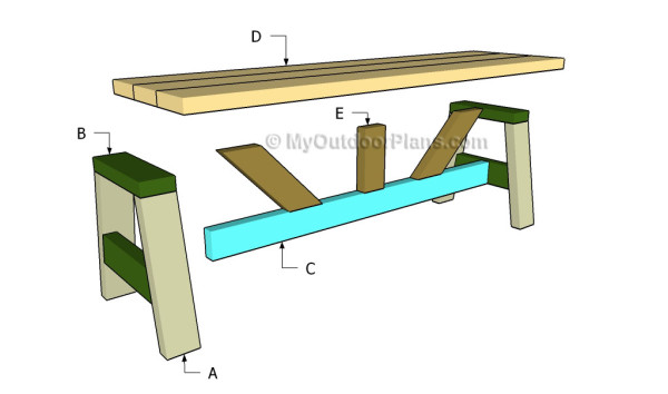 Free Bench Plans | Free Outdoor Plans - DIY Shed, Wooden Playhouse ...
