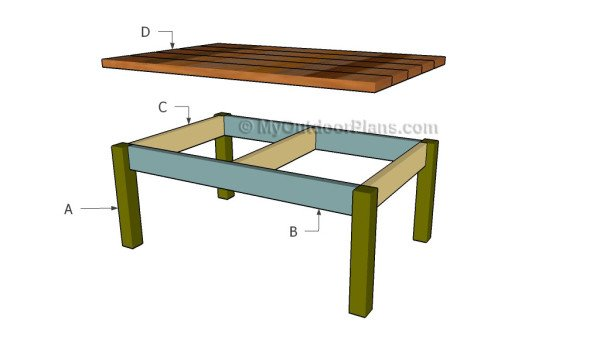Permalink to plans for building a wood coffee table