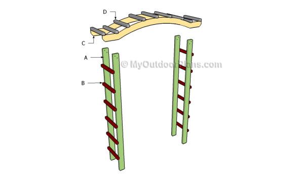 Building a garden arbor