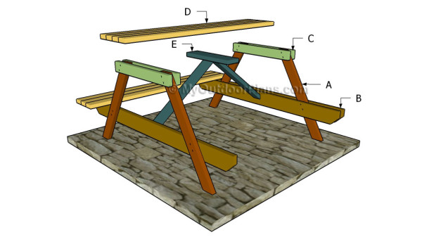 Building a picnic table