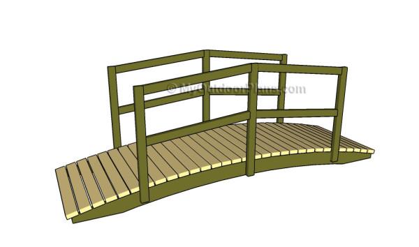 How to build a garden bridge