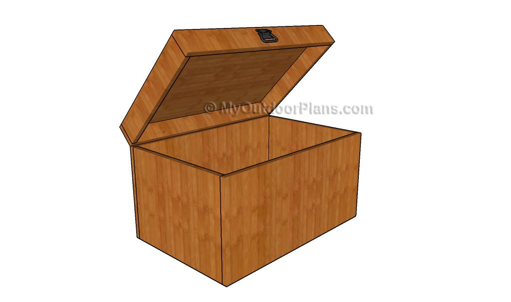 Wooden Chest Plans