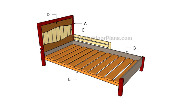 Building a kids bed