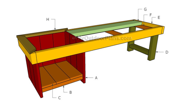 Building a planter bench