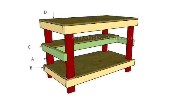 Building a woodworking table