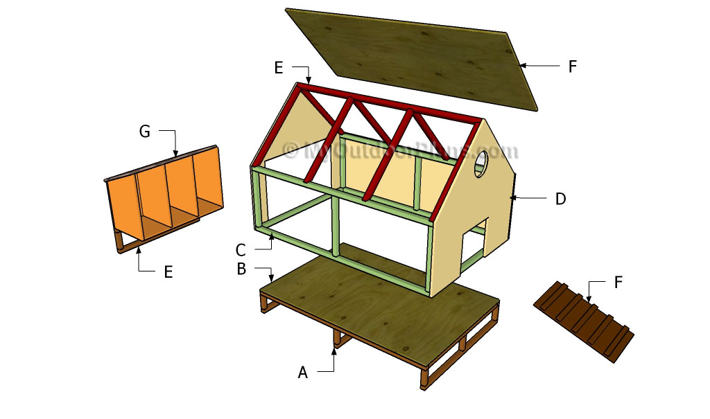 Coop Plans | MyOutdoorPlans | Free Woodworking Plans and Projects ...