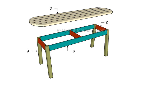 Building a cofee table