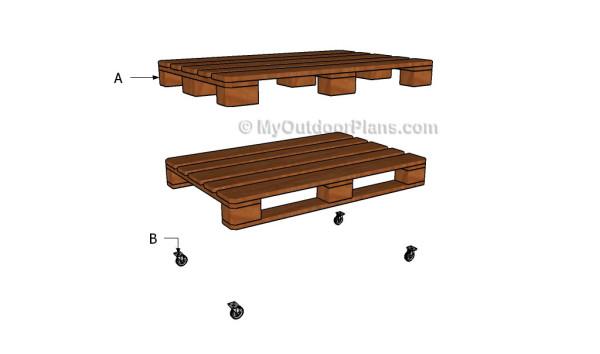 Building a pallet table