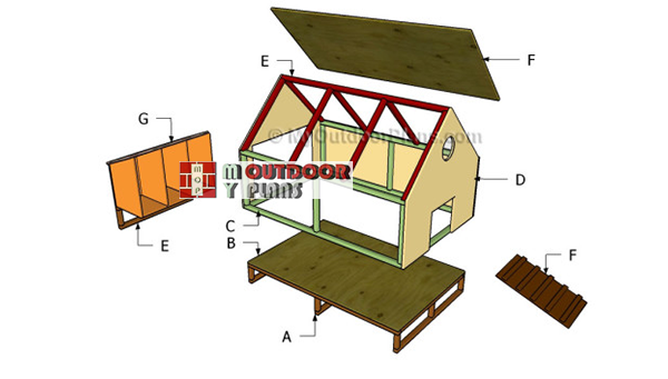 Building-an-easy-chicken-coop