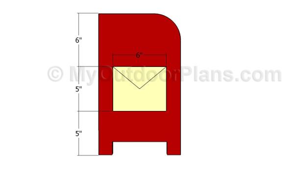 Fitting the envelopes