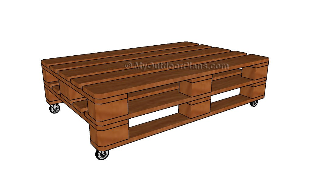 pallet coffee table plans myoutdoorplans free