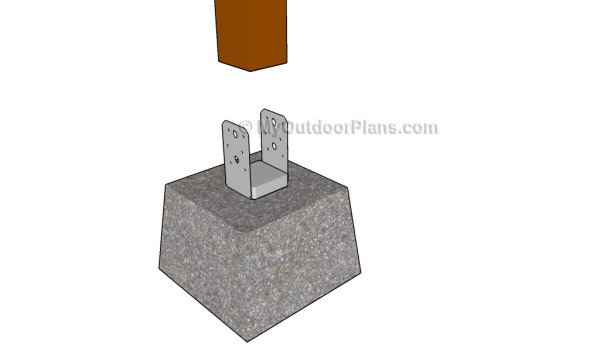 Anchoring a post to a concrete slab