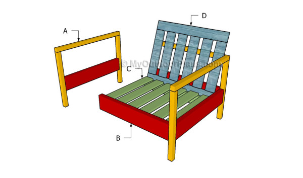 Building a chair