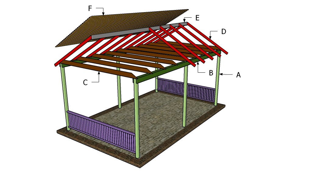 ... Picnic Shelter Outdoor Shelter Plans 20×20 Picnic Shelter Plans