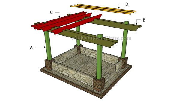 Building the pergola
