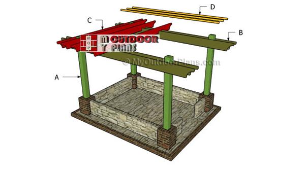 Building-the-pergola