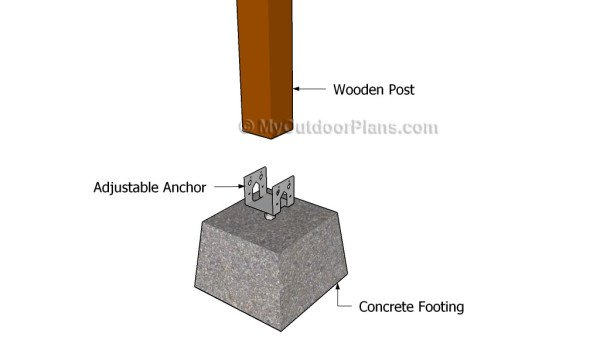 Fitting the post into place